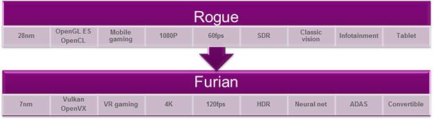 Furian