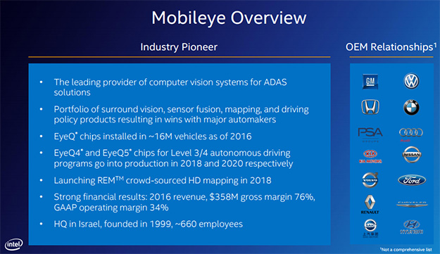 Mobileye Overview
