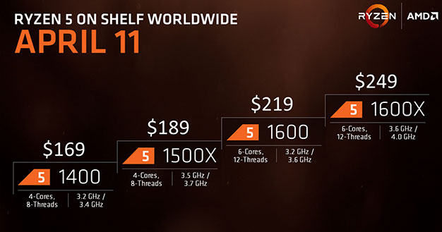 amd ryzen 5 cpu line up and pricing