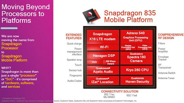 Qualcomm Snapdragon 835 Mobile Platform