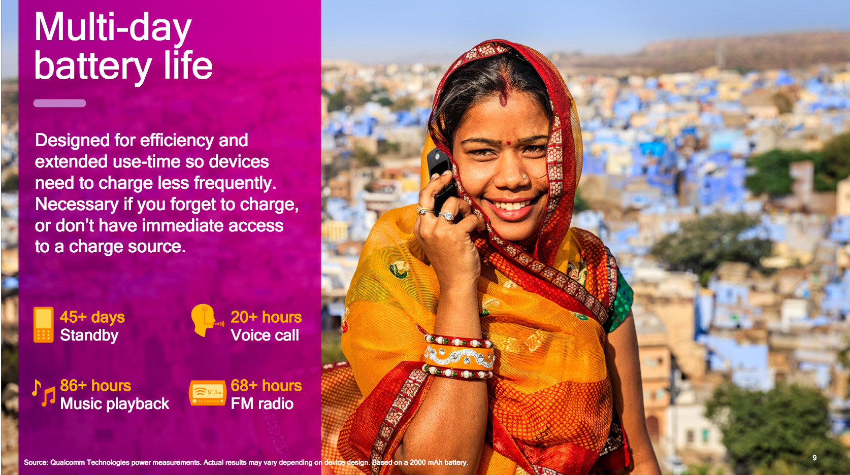 Qualcomm 205 Mobile Platform Brings 4G LTE To Feature Phones And Emerging Markets