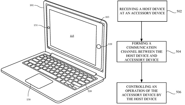 apple files patent for iphone to macbook laptop dock design | hothardware  hothardware