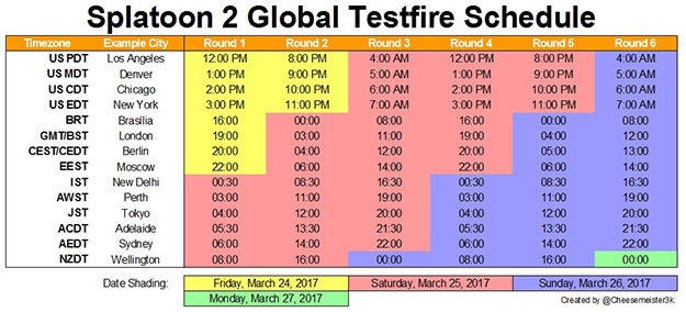 Splatoon2 testfire time zone chart
