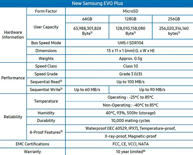 Samsung EVO Plus Specs