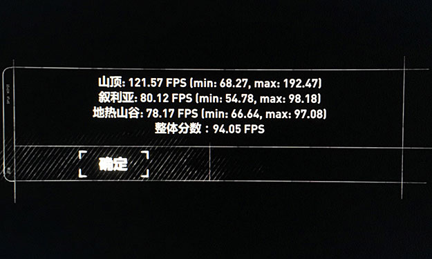 Tomb Raider Titan X Benchmarks