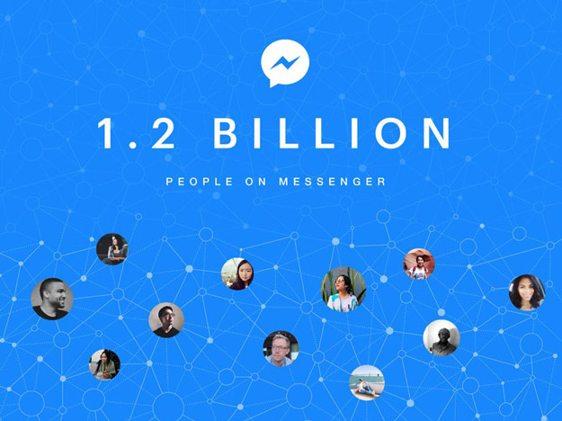 facebook messenger 12 billion