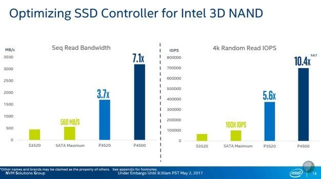 intel p4500 ssd slide 8