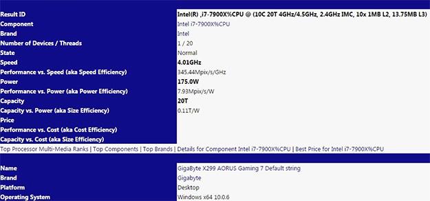 SiSoft Sandra Intel Core i9-7900X