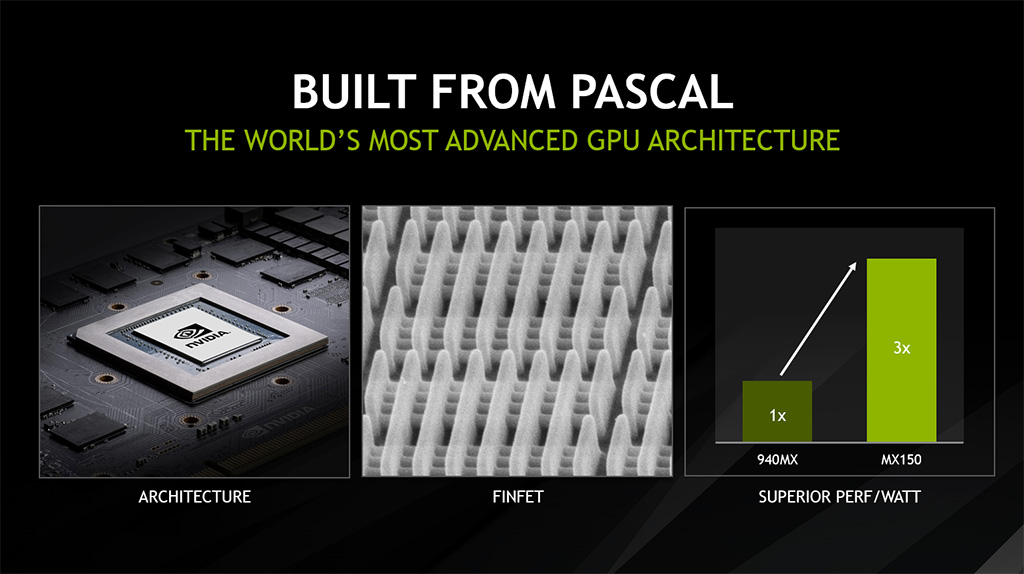 NVIDIA Debuts GeForce MX150 Pascal GPU For Laptop Content Creation And Casual Gaming