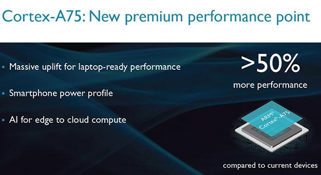 ARM Cortex-A75 Performance Boost