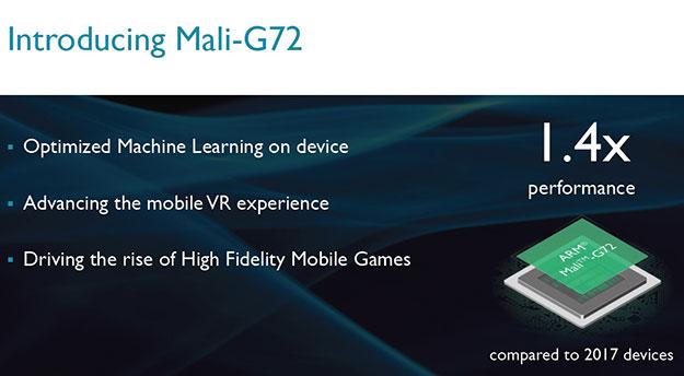 ARM Mali G72 Performance Lift
