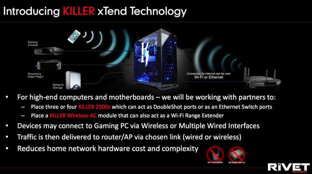 killer networks