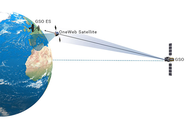 oneweb satellite plan drawing