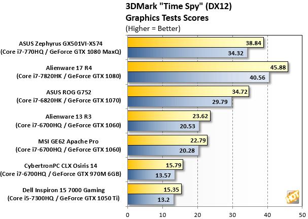 Max-Q: maximum efficiency, minimum performance? : hardware