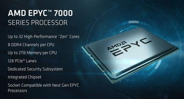 AMD EPYC 7601 CPU Hammers SiSoft Sandra Benchmark Database