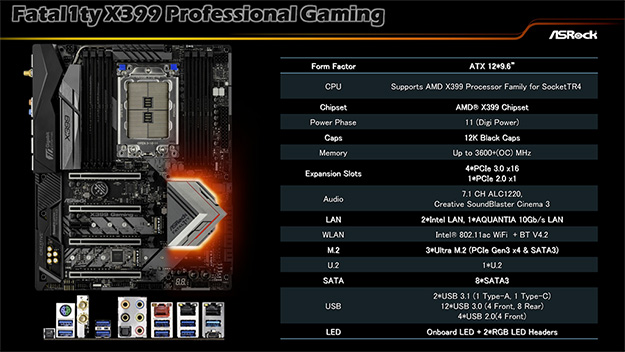 ASRock Fatal1ty X399 Professional Gaming Slide