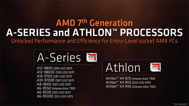 AMD A-Series and Athlon Processors