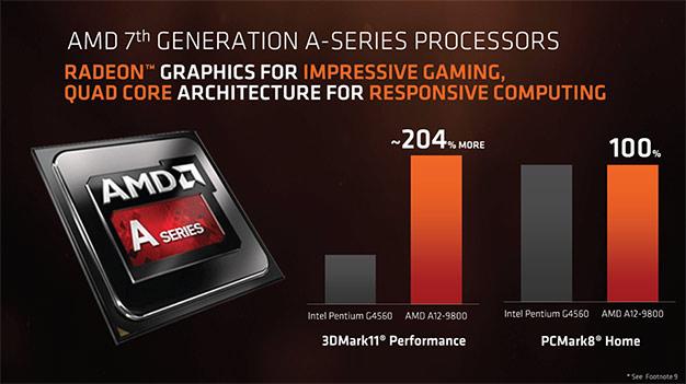 AMD APU Graph
