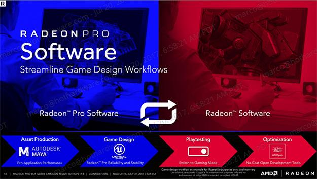 AMD Radeon Pro Software Slide
