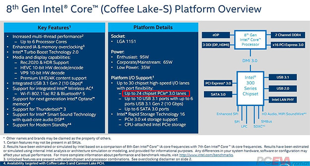 Intel Coffee Lake Details