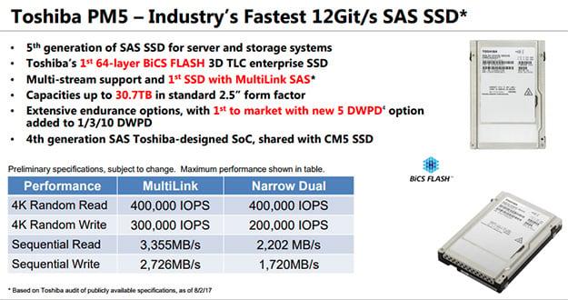Toshiba PM5