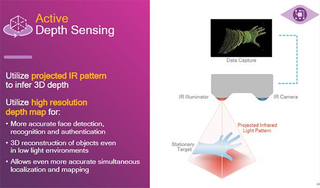 Qualcomm Depth Sensing Slide
