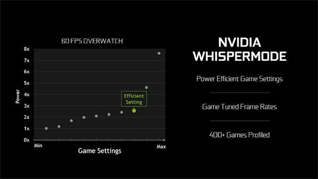 NVIDIA Whisper Mode