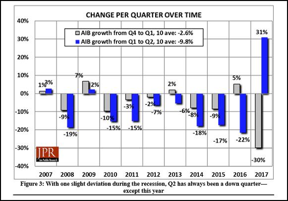 JPR Graphics Chart