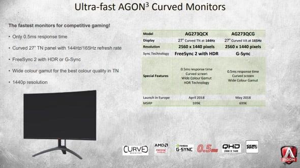 agon specs