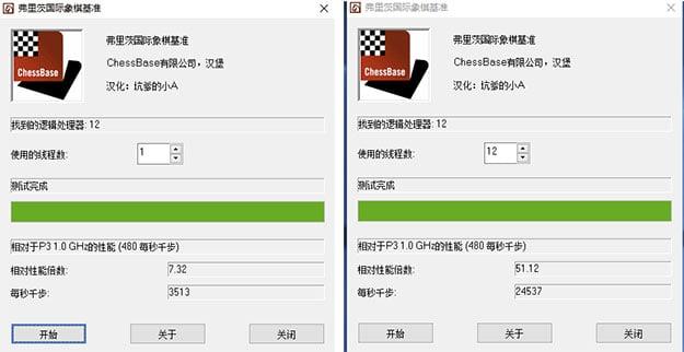 Chessbase Benchmark