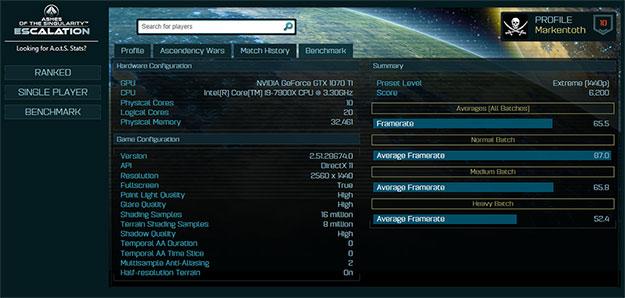 GeForce GTX 1070 Ti Benchmarks