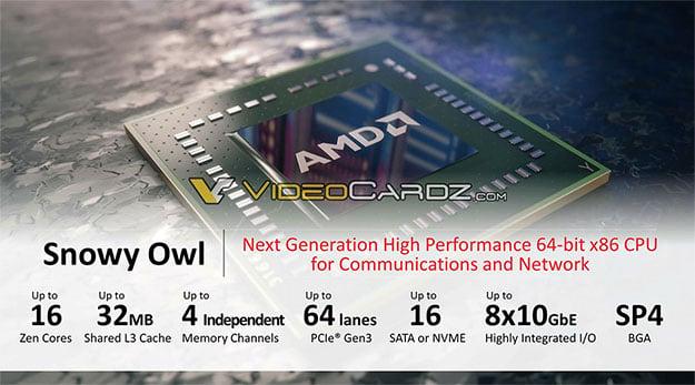 AMD Snowy Owl Platform To Take Flight With EPYC 3000 Series