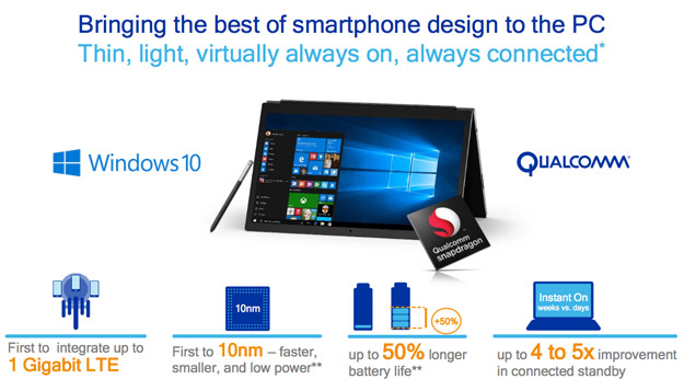 qualcomm windows 10 3
