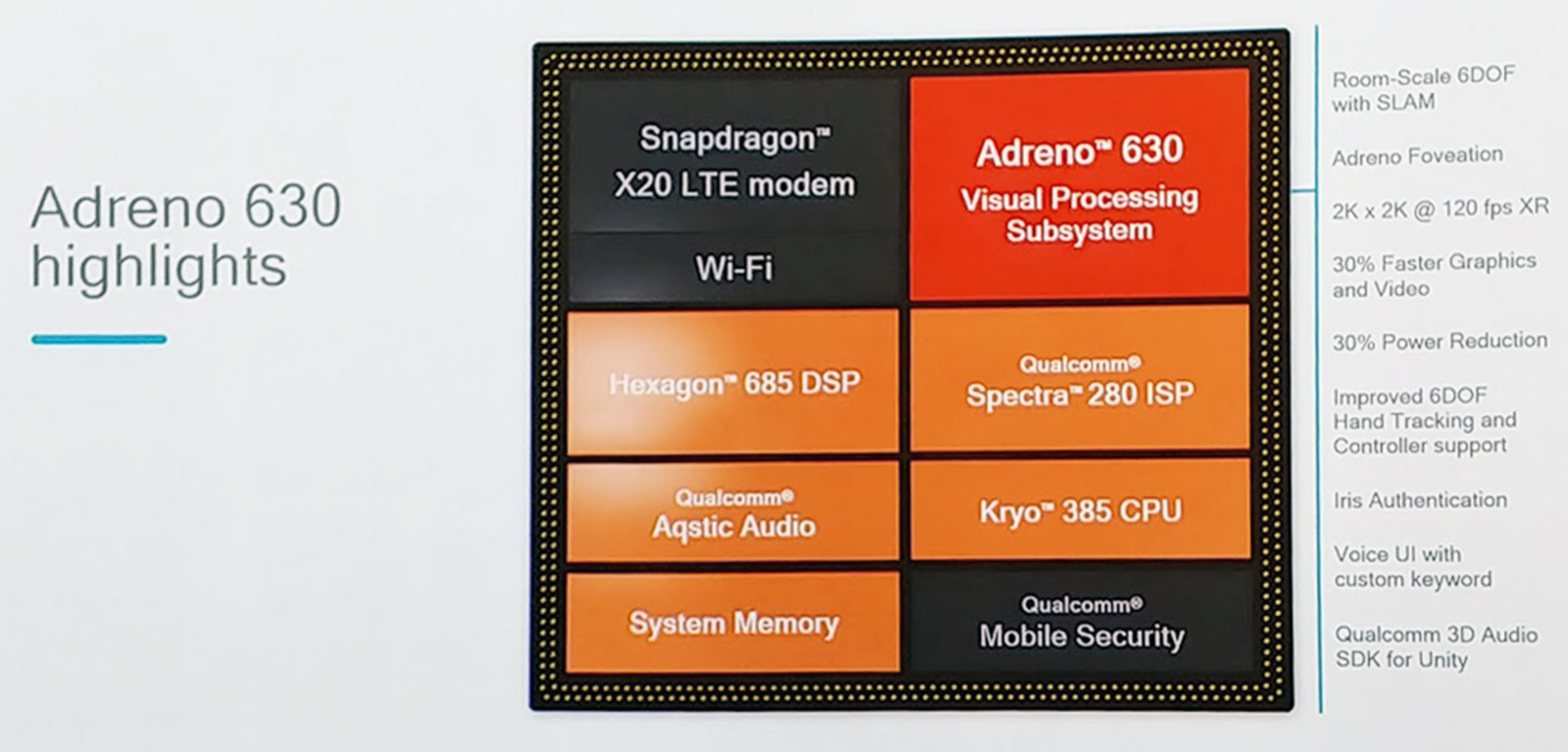 Qualcomm Snapdragon 845 Boosts CPU & GPU Performance With 4K HDR Capture, 3X Faster AI