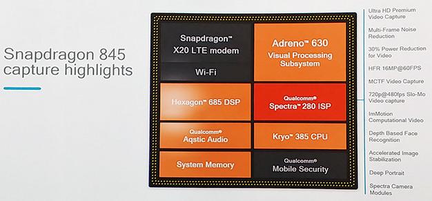 snapdragon 845 capture highlights