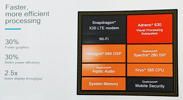 snapdragon 845 faster process