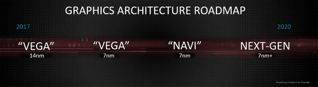 amd graphics roadmap