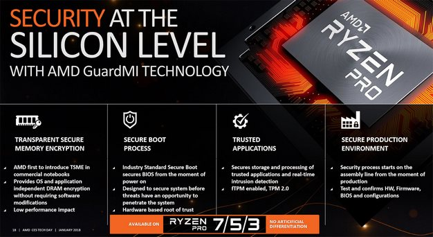 AMD Announces 2nd Gen Ryzen And Threadripper Processors, 7nm