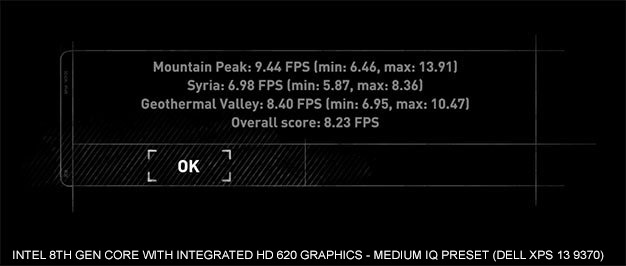 Intel 8th Gen Core i5 8250U 620 Graphics Tomb Raider Benchmark Med2