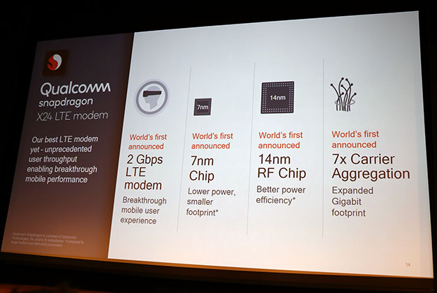 Snapdragon X24 LTE Features