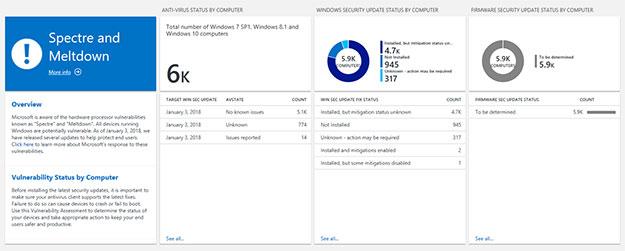 Windows Analytics