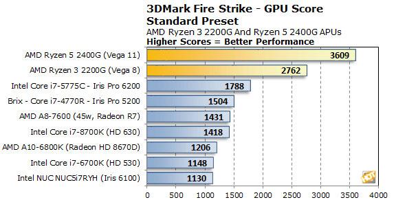 3DMark GPU