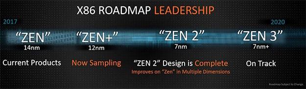 Zen_Roadmap.jpg