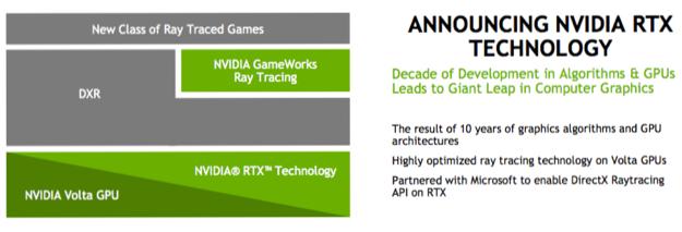 nvidia rtx ray tracing 1