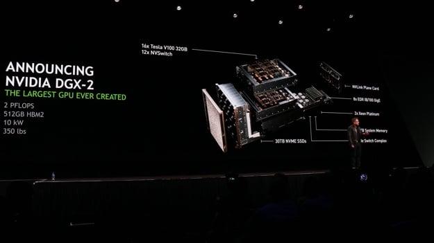 NVIDIA Unveils Beastly 2 Petaflop DGX-2 AI Supercomputer With 32GB