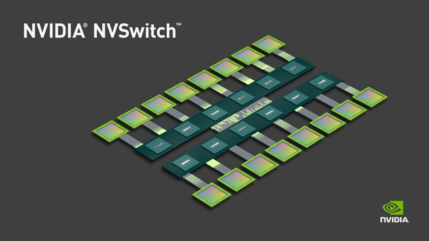 NVIDIA NVSwitch diagram