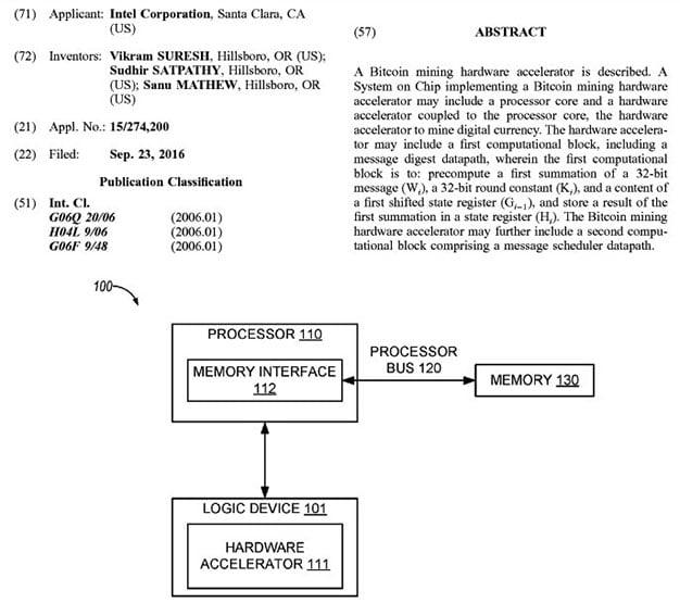 Intel Bitcoin Miner Patent