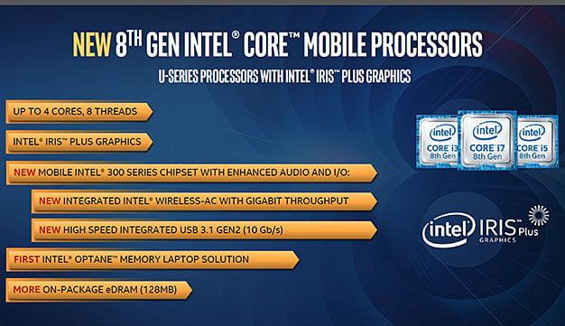Intel 8th Gen U Series With Iris Plus Graphics