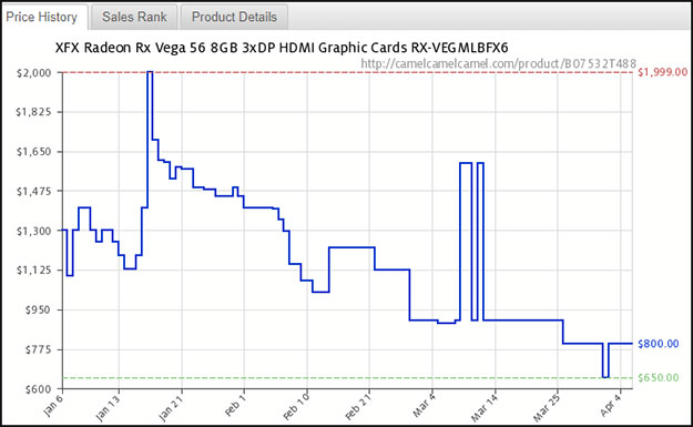 AMD Radeon RX 56 Graph