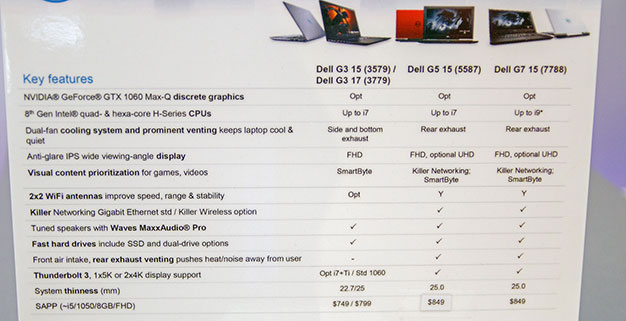 Dell Gaming Laptop Specs
